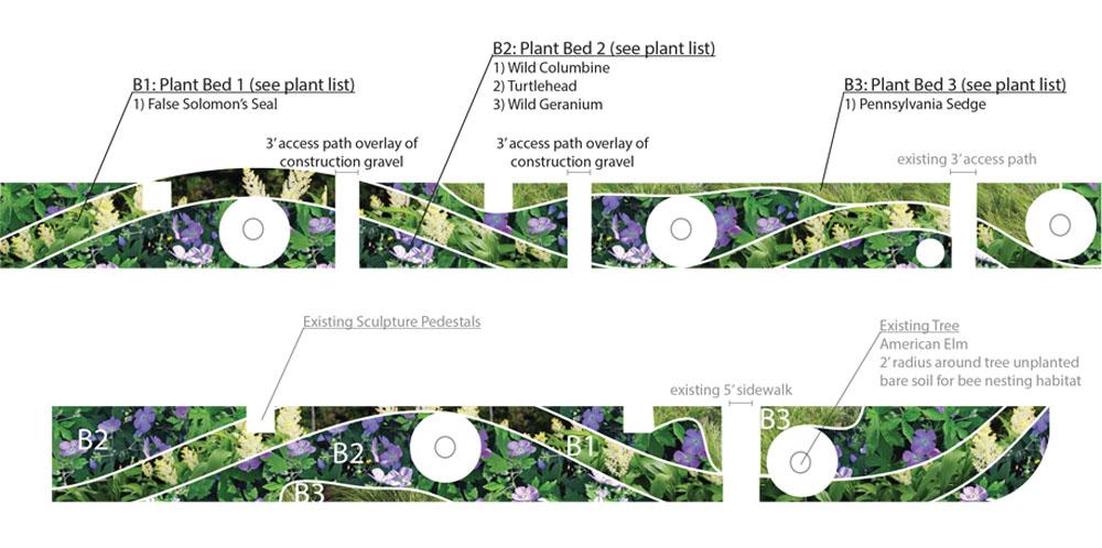 planting plan 1